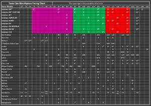 JodyJazz Facing Chart TENOR - 2021
